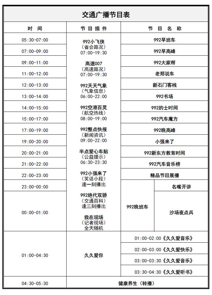 河北电台交通广播节目单